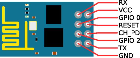 Modul ESP-01 ESP8266