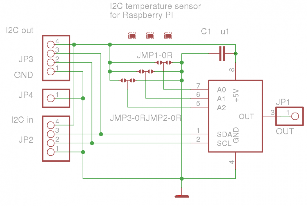 I2C Thermomether for Raspberry PI