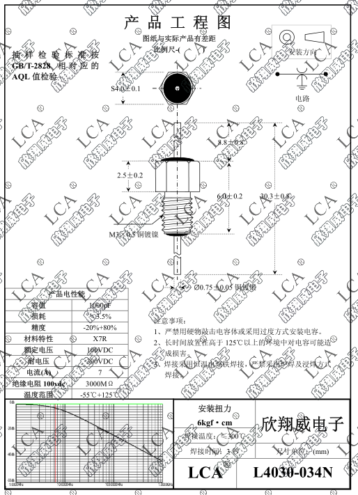 Feed trough capacitor 1nF/300V M3