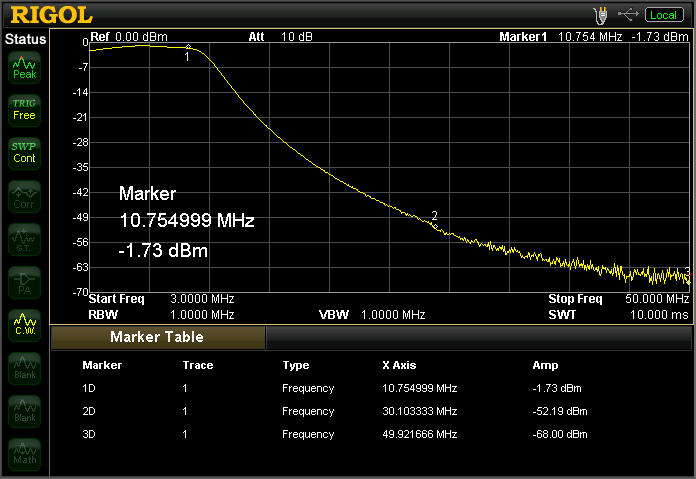 Lowpass filter 10MHz SMA