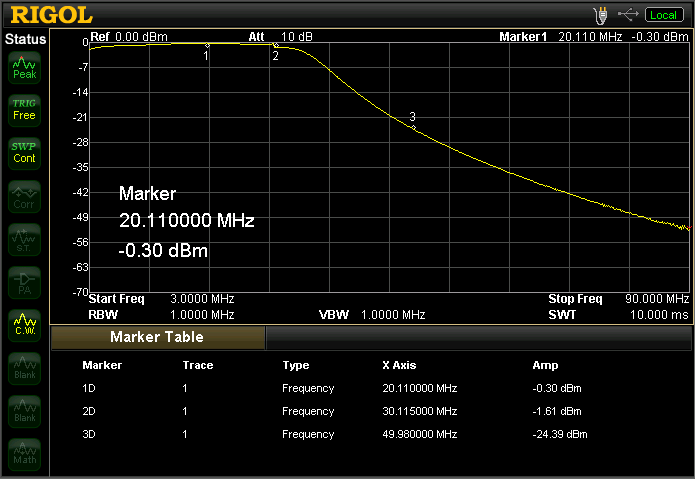 Lowpass filter 30MHz SMA